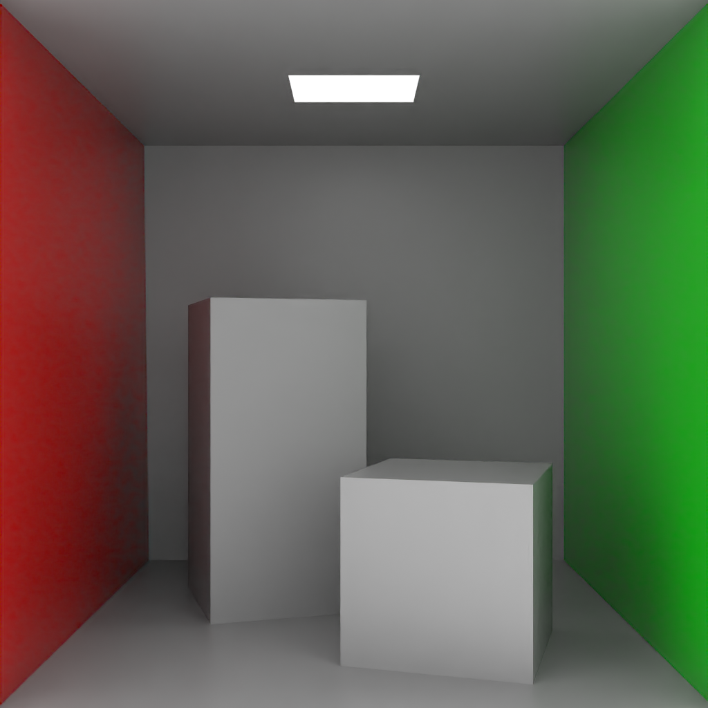 Render Outputs