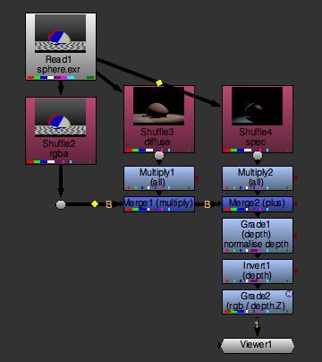 Merge Rgb Channels Python